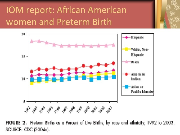 IOM report: African American women and Preterm Birth