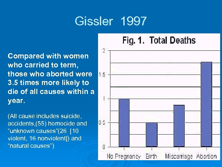 Gissler 1997 Compared with women who carried to term, those who aborted were 3.