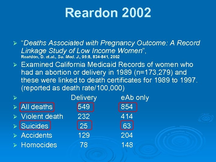 "Reardon 2002 Ø ""Deaths Associated with Pregnancy Outcome: A Record Linkage Study of Low"