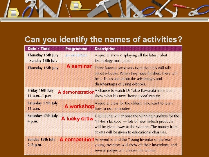 Can you identify the names of activities? A seminar A demonstration A workshop A
