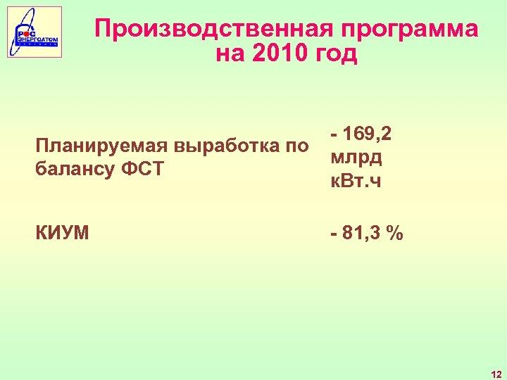 Производственная программа на 2010 год Планируемая выработка по балансу ФСТ - 169, 2 млрд