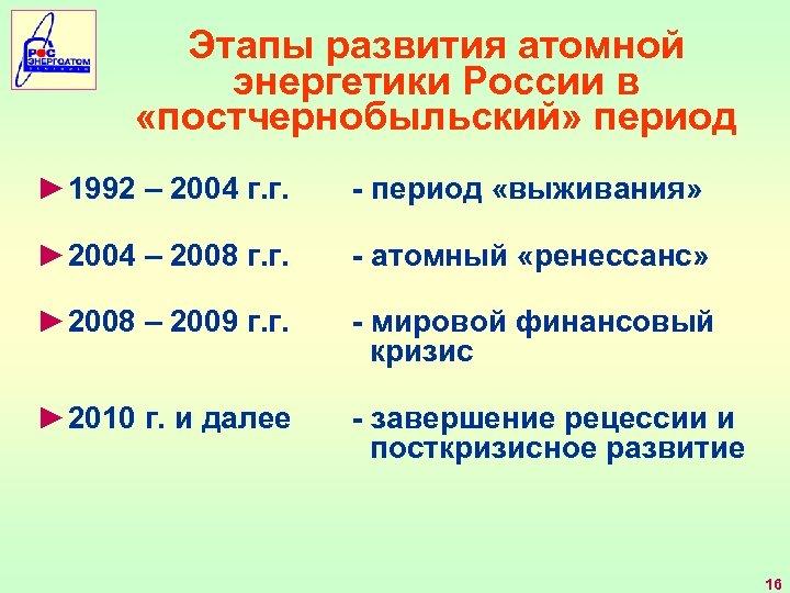 Этапы развития атомной энергетики России в «постчернобыльский» период ► 1992 – 2004 г. г.