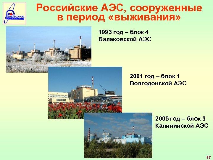 Российские АЭС, сооруженные в период «выживания» 1993 год – блок 4 Балаковской АЭС 2001