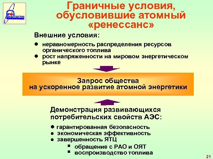 Граничные условия, обусловившие атомный «ренессанс» Внешние условия: ● неравномерность распределения ресурсов ● органического топлива