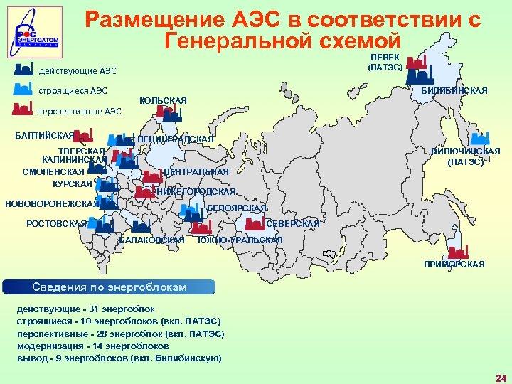 Размещение АЭС в соответствии с Генеральной схемой ПЕВЕК (ПАТЭС) действующие АЭС строящиеся АЭС БИЛИБИНСКАЯ