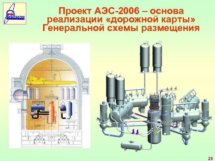 Проект АЭС-2006 – основа реализации «дорожной карты» Генеральной схемы размещения 25