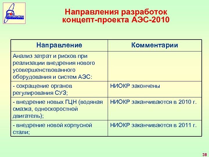 Направления разработок концепт-проекта АЭС-2010 Направление Комментарии Анализ затрат и рисков при реализации внедрения нового