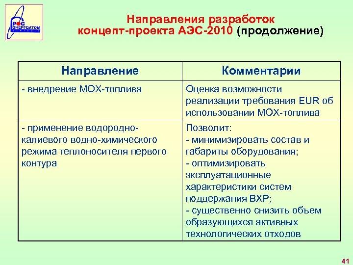 Направления разработок концепт-проекта АЭС-2010 (продолжение) Направление Комментарии - внедрение МОХ-топлива Оценка возможности реализации требования