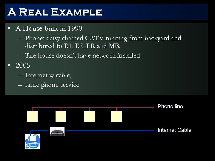 A Real Example • A House built in 1990 – Phone: daisy chained CATV