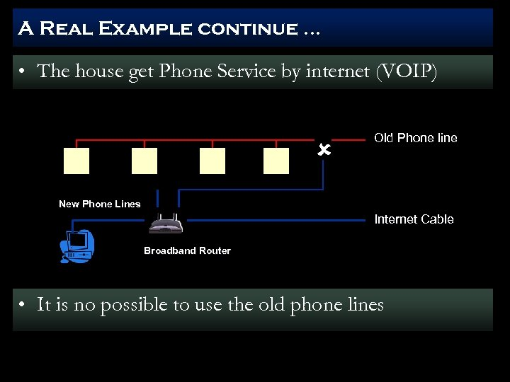 A Real Example continue … • The house get Phone Service by internet (VOIP)