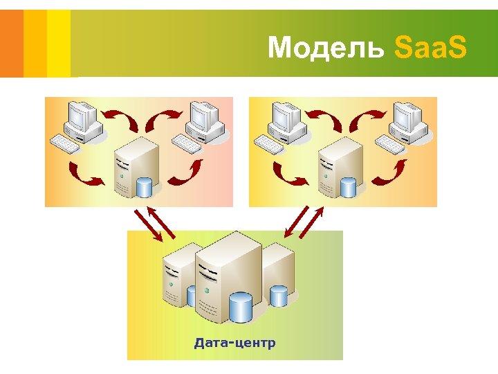 Модель Saa. S Дата-центр