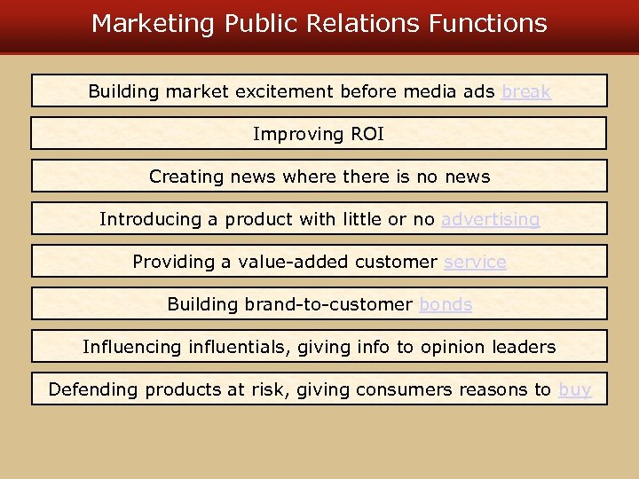 Marketing Public Relations Functions Building market excitement before media ads break Improving ROI Creating