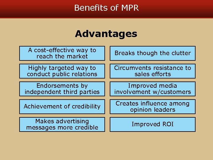 Benefits of MPR Advantages A cost-effective way to reach the market Breaks though the