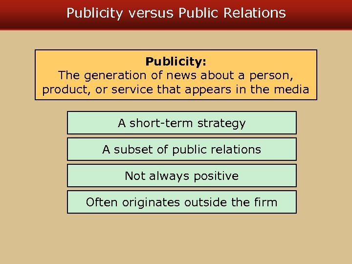 Publicity versus Public Relations Publicity: The generation of news about a person, product, or