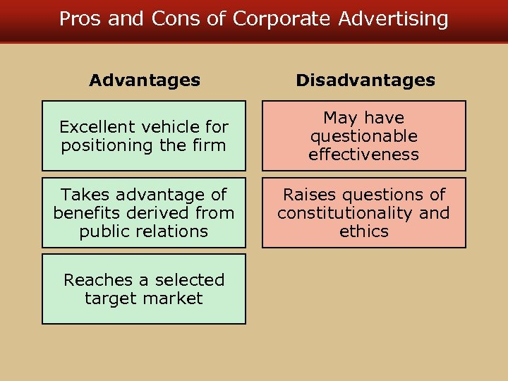 Pros and Cons of Corporate Advertising Advantages Disadvantages Excellent vehicle for positioning the firm