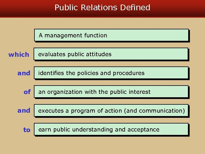 Public Relations Defined A management function which and of and to evaluates public attitudes