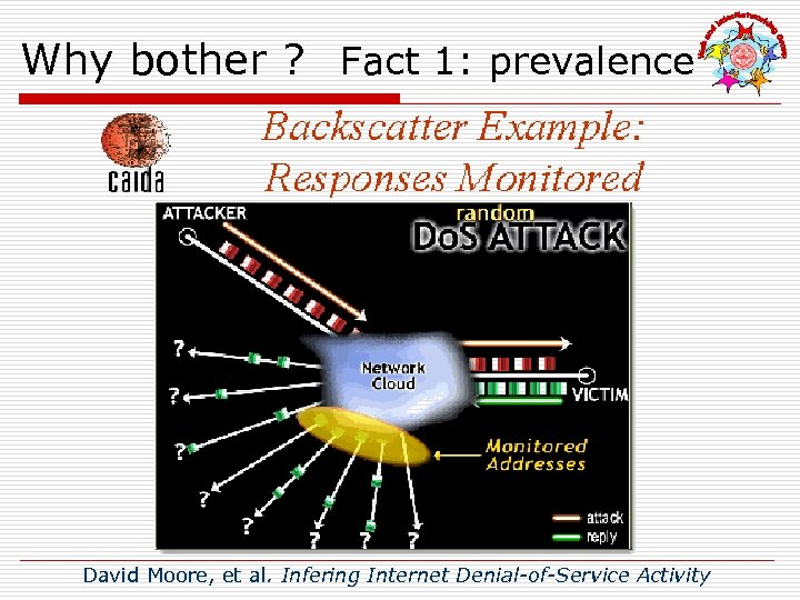 Why bother ? Fact 1: prevalence David Moore, et al. Infering Internet Denial-of-Service Activity