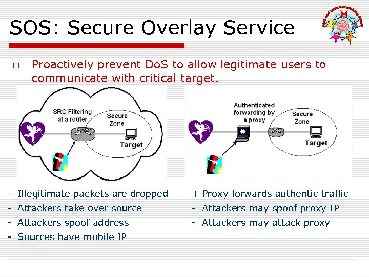 SOS: Secure Overlay Service o Proactively prevent Do. S to allow legitimate users to