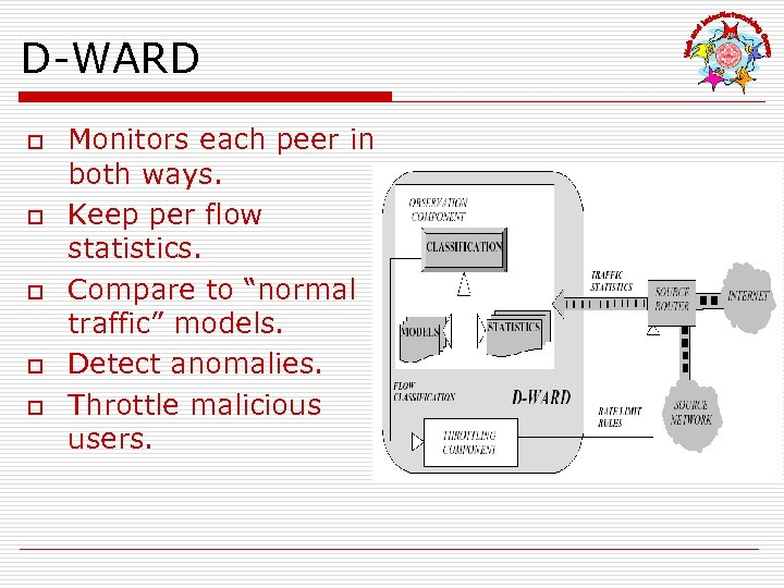 D-WARD o o o Monitors each peer in both ways. Keep per flow statistics.