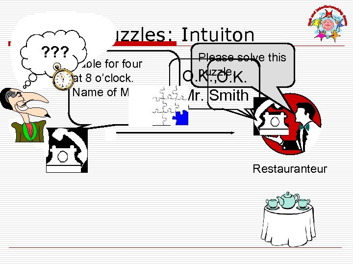 Cliente Puzzles: Intuiton ? ? ? Table for four at 8 o'clock. Name of