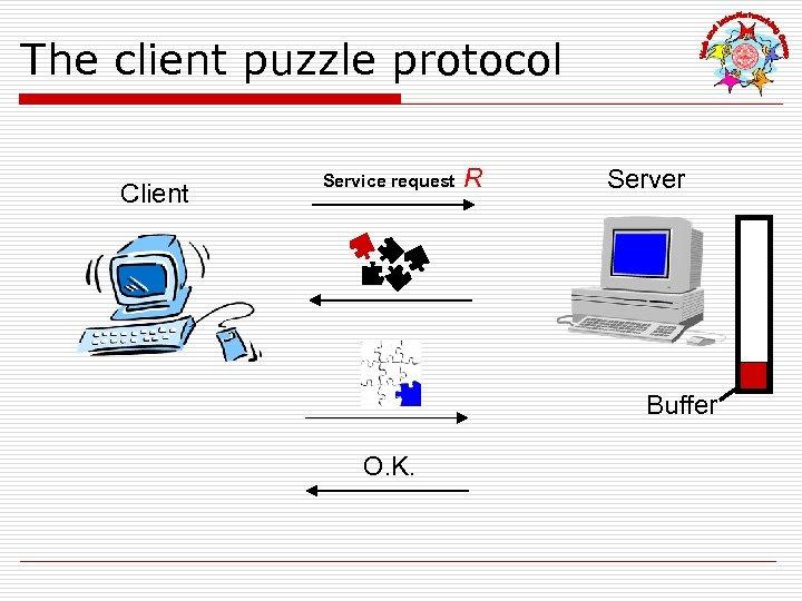 The client puzzle protocol Client Service request R Server Buffer O. K.