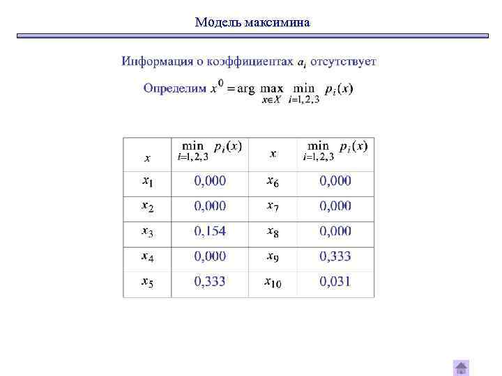 Модель максимина