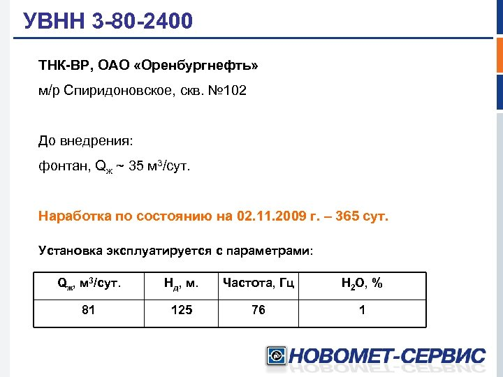 УВНН 3 -80 -2400 ТНК-ВР, ОАО «Оренбургнефть» м/р Спиридоновское, скв. № 102 До внедрения: