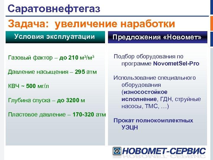 Саратовнефтегаз Задача: увеличение наработки Условия эксплуатации Газовый фактор – до 210 м 3/м 3