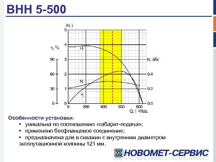 ВНН 5 -500 Особенности установки: • уникальна по соотношению «габарит-подача» ; • применено бесфланцевое