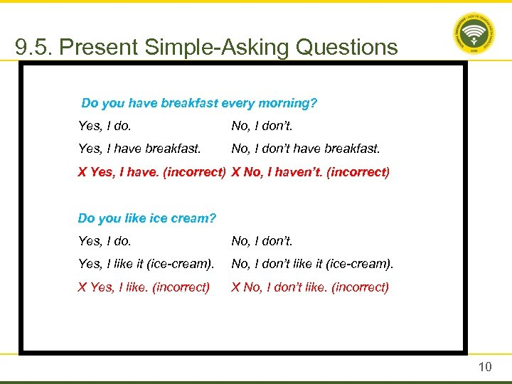 9. 5. Present Simple-Asking Questions Do you have breakfast every morning? Yes, I do.