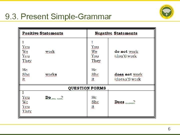 9. 3. Present Simple-Grammar 6