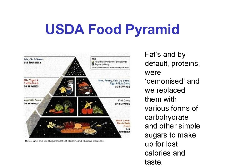 USDA Food Pyramid Fat's and by default, proteins, were 'demonised' and we replaced them