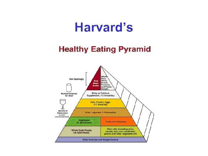 Harvard's