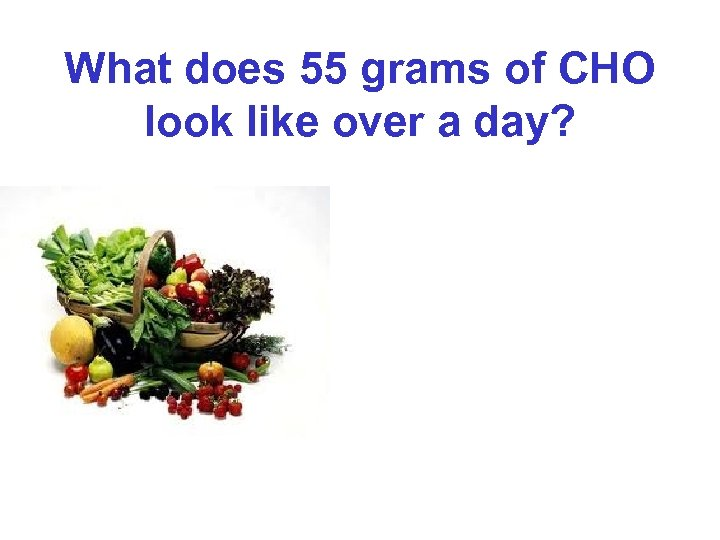 What does 55 grams of CHO look like over a day?