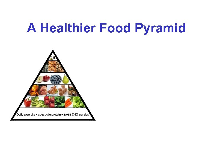 A Healthier Food Pyramid