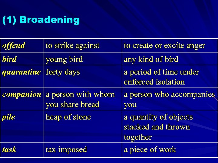 (1) Broadening offend to strike against bird young bird quarantine forty days companion a