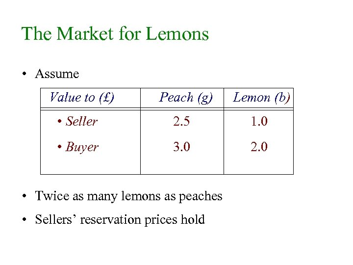 The Market for Lemons • Assume Value to (£) Peach (g) Lemon (b) •