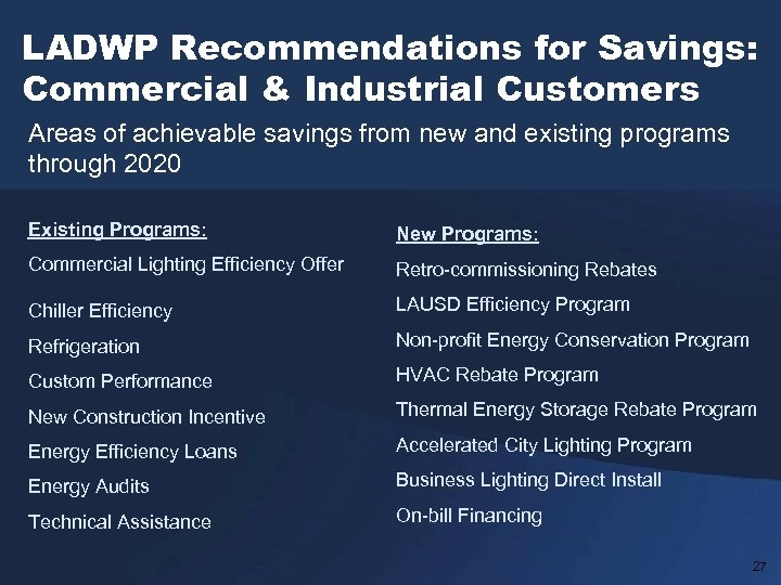 LADWP Recommendations for Savings: Commercial & Industrial Customers Areas of achievable savings from new