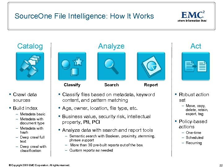 Source. One File Intelligence: How It Works Catalog Analyze Classify Search Act Report Crawl
