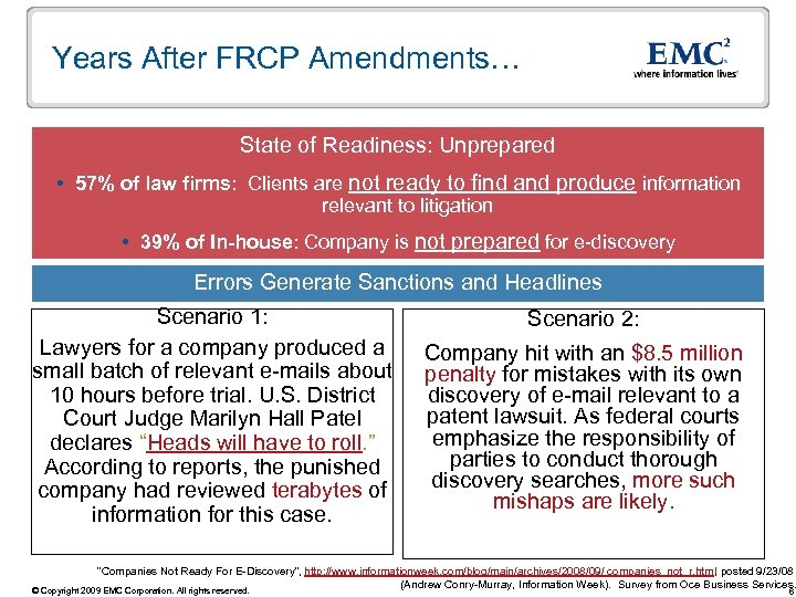 Years After FRCP Amendments… State of Readiness: Unprepared 57% of law firms: Clients are