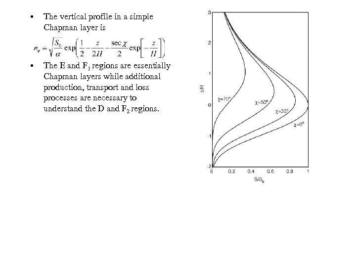 • The vertical profile in a simple Chapman layer is • The E