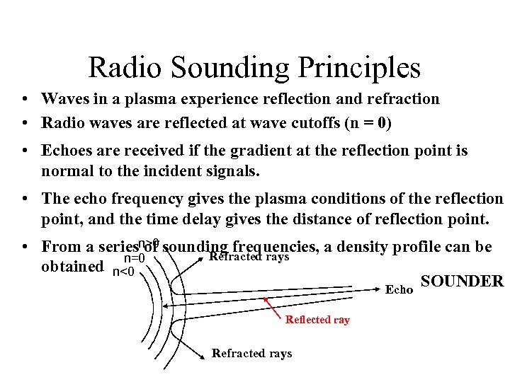 Radio Sounding Principles • Waves in a plasma experience reflection and refraction • Radio