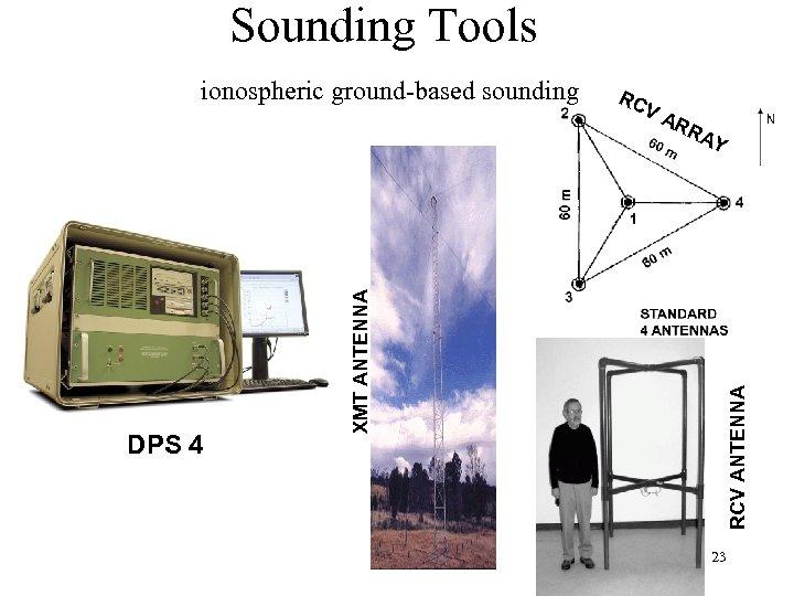 Sounding Tools VA RR AY RCV ANTENNA DPS 4 RC XMT ANTENNA ionospheric ground-based