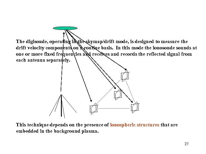 Interferometric Doppler Imaging The digisonde, operating in the skymap/drift mode, is designed to measure