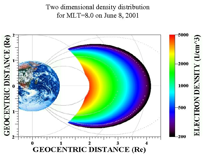 Two dimensional density distribution for MLT=8. 0 on June 8, 2001 37