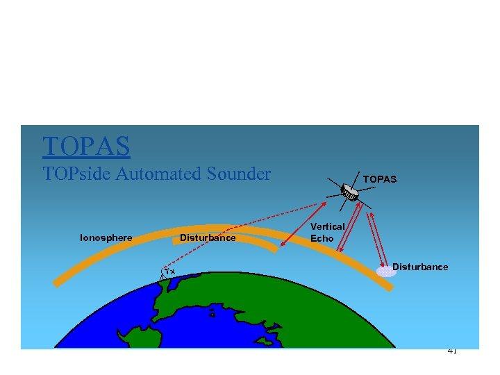 Ionospheric Topside Sounding TOPAS TOPside Automated Sounder Ionosphere Disturbance Tx TOPAS Vertical Echo Disturbance