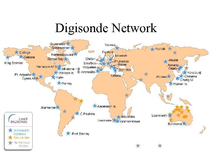 Digisonde Network