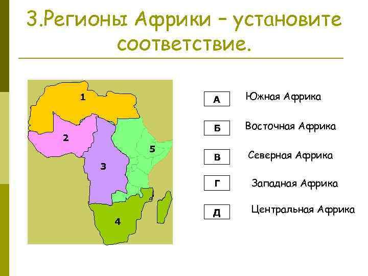 3. Регионы Африки – установите соответствие. А 2 5 3 Южная Африка Б 1