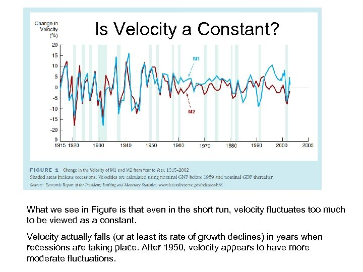 Is Velocity a Constant? What we see in Figure is that even in the