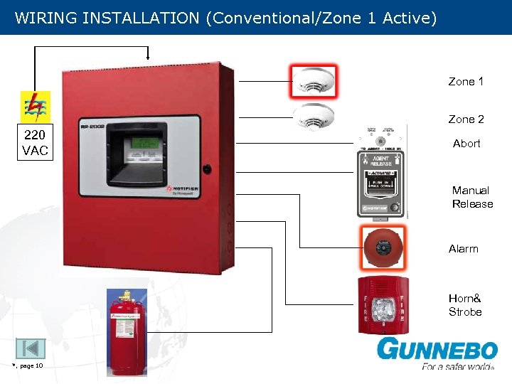 WIRING INSTALLATION (Conventional/Zone 1 Active) Zone 1 Zone 2 220 VAC Abort Manual Release